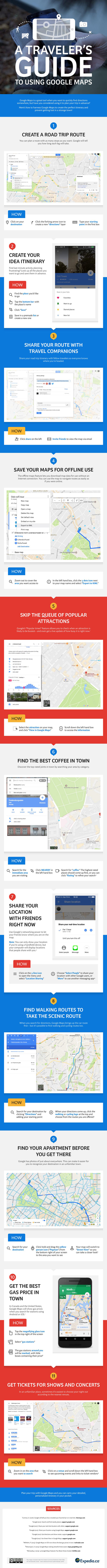 guide to using google maps
